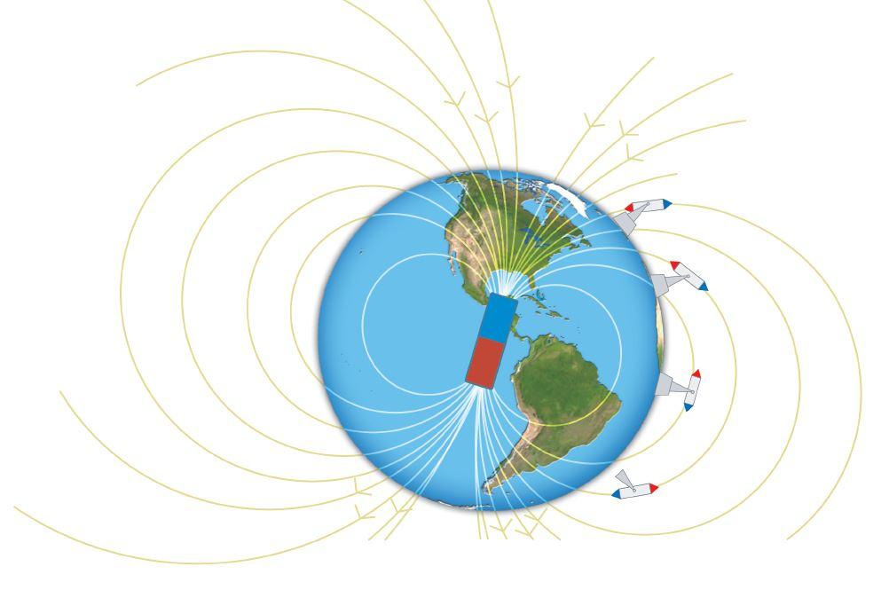 Come isolare un campo magnetico Automotive