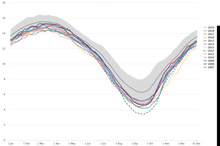 annual-sea-iceArctic_bis
